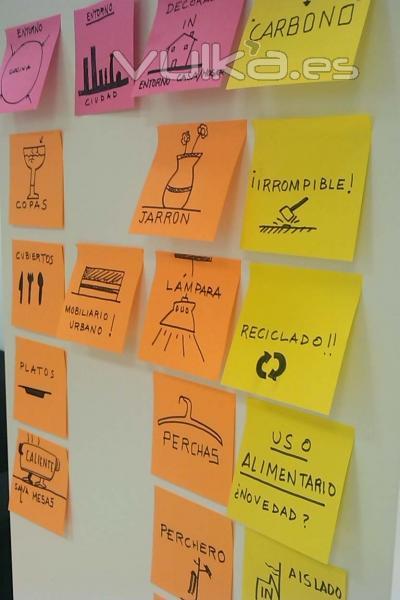 Flussig Design & Development