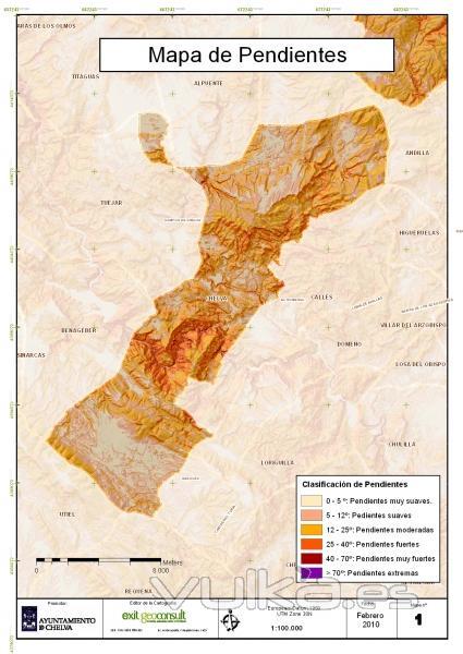 Cartografía Ambiental. Estudios de Integración Paisajística. www.exitgeoconsult.com
