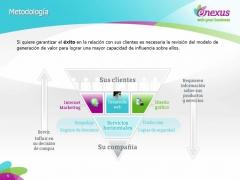 Orientaci�n al cliente eNexus - http://www.enexus.es
