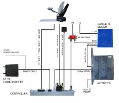 Comway soluciones, consultores tecnológicos