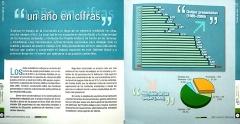 Designdcl: informe defensor del pueblo andaluz