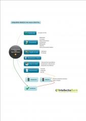 Aula dixital formacion en intellectia bank