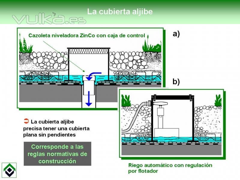 Foto funcionamiento de la cubierta aljibe for Empresa de cubiertas y tejados