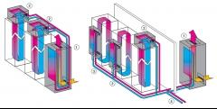 Refrigeracion cuadros el�ctricos