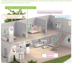 Delta dore, especialista en la gesti�n de energ�a y el control del confort en el edificio, concibe y