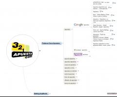 Glosario interactivo de apuestas