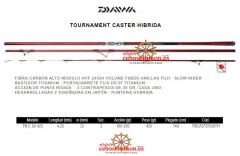 Ca�a daiwa tournament caster surf hibryd s425h (33)