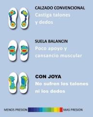 Joya -shoes el calzado del bienestar - foto 5