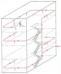 Limpieza de polvo centralizada - grupo aex