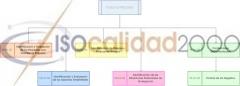 Gesti�n de requisitos del sistema iso 9001, iso 14001 y ohsas 18001