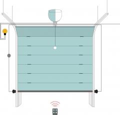 Esquema de funcionamiento de puertas seccionales motorizadas