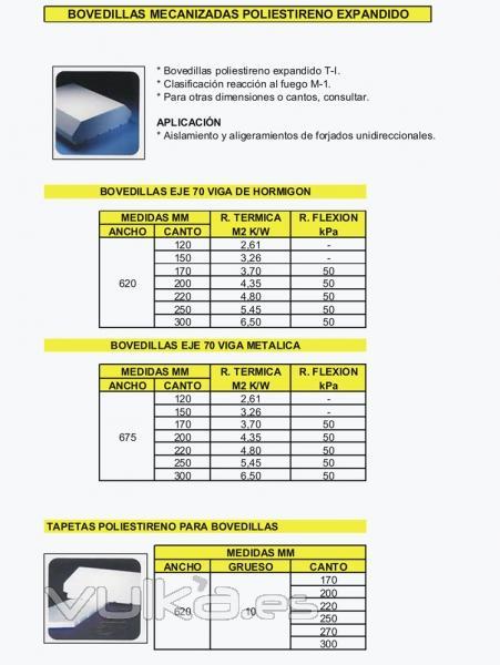 Foto bovedillas mecanizadas de poliestireno expandido - Bovedillas de poliestireno ...