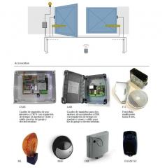 Esquema de funcionamiento de puerta batiente de dos hojas con motores hidr�ulicos y accesorios