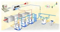 Instalacion aire comprimido twinsystem