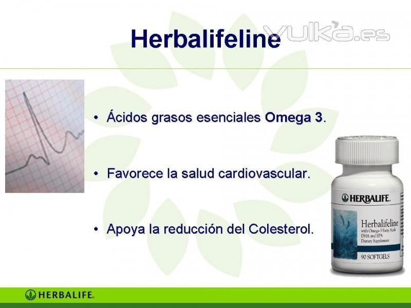 Productos Herbalife Herbalifeline