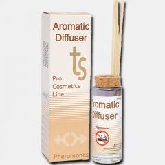 Este es el difusor arom�tico de feromonas...con olor a Anti-Tabaco!