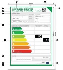 Etiqueta de eficiencia energética salamanca