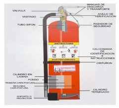 Un extintor es m�s complejo de lo que aparenta