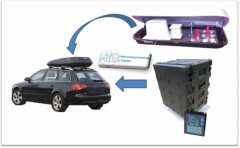 Sistema de Inhibición multifrecuencia camuflado INH-1514