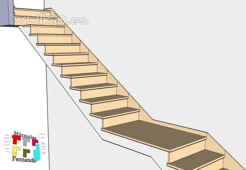 Foto escalera de un tramo con descansillo en compac for Escalera un tramo