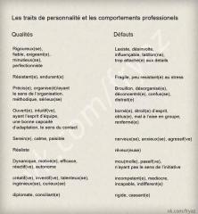 Idiomas 24/7 - foto 1