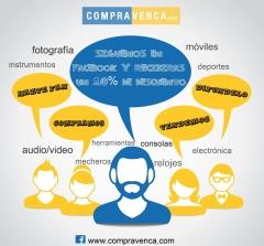 COMPRAVENCA.COM