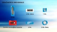 Indicadores de temperatura adhesivos irreversibles