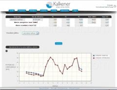 Ahorrar analizando las cuvas de carga y mejorando el perfil de consumo el�ctrico