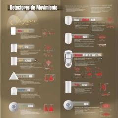 Polcram seguretat (detectors intrussi�)