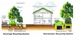 Gestion y aprovechamiento agua lluvia viviendas