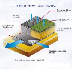 Pavimentos permeables y drenaje subsuperfical