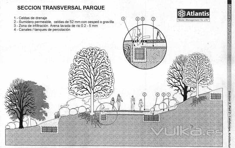 Atlantis sistemas urbanos de drenaje sostenible guip zcoa for Drenaje de jardin