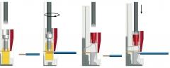 Sistemas de fijación de cableado de relequick