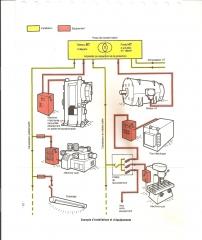 Ejemplos de instalaciones de equipos de la union tecnica de electricidad de francia de noviembre de 1988.