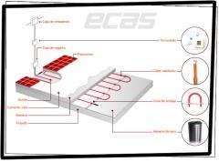 Suelo radiante el�ctrico mediante el uso de cables calefactores.
