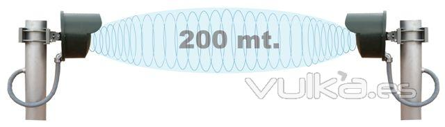 Barreras de microondas serie SI300H hasta 400m de alcance