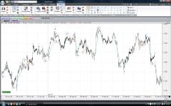 Sistemas autom�ticos de trading para operativa en bolsa