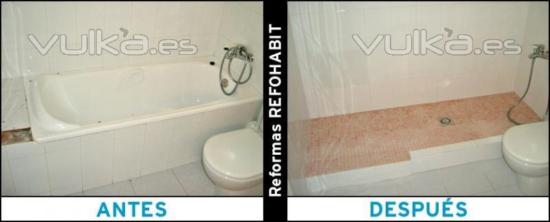 Reformas refohabit - Como hacer una mampara de ducha ...