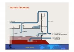 STS-Diagrama de proceso en tanques de techo flotante