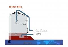 STS-Diagrama de proceso en tanques de techo fijo