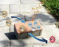 Los investigadores llegaron a obtener un pavimento como purificador de aire bas�ndose en las propiedades del ...