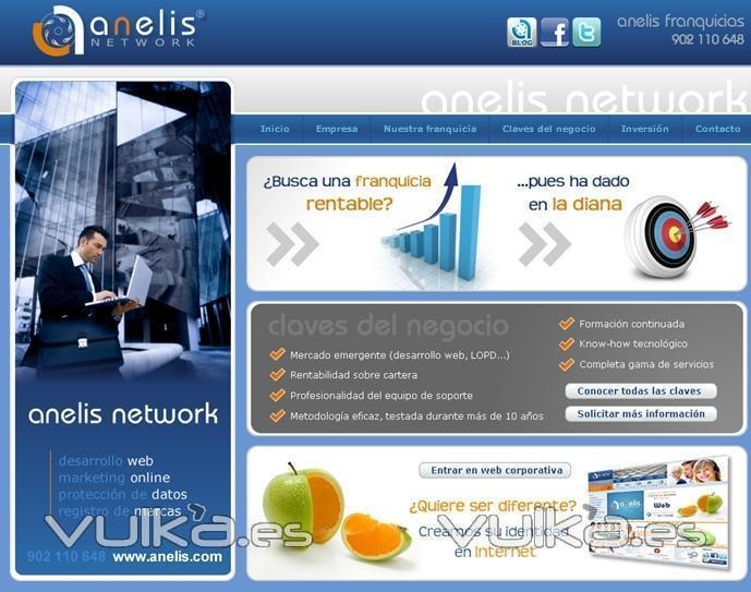 Franquicia de desarrollo web - Anelis Network