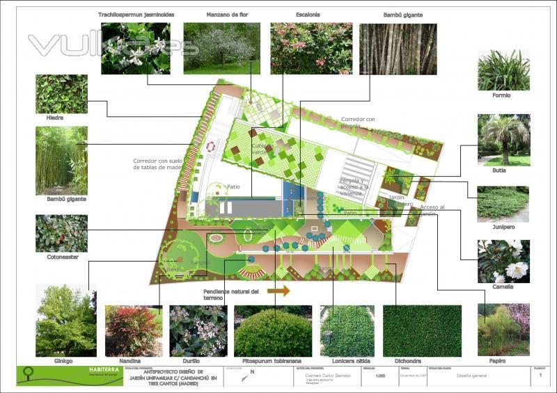 Habiterra arquitectura del paisaje for Arquitectura del paisaje